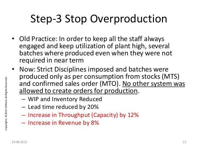Copyrights©2013CVMark.AllRightsReserved. Step-3 Stop Overproduction • Old Practice: In order to keep all the staff always ...