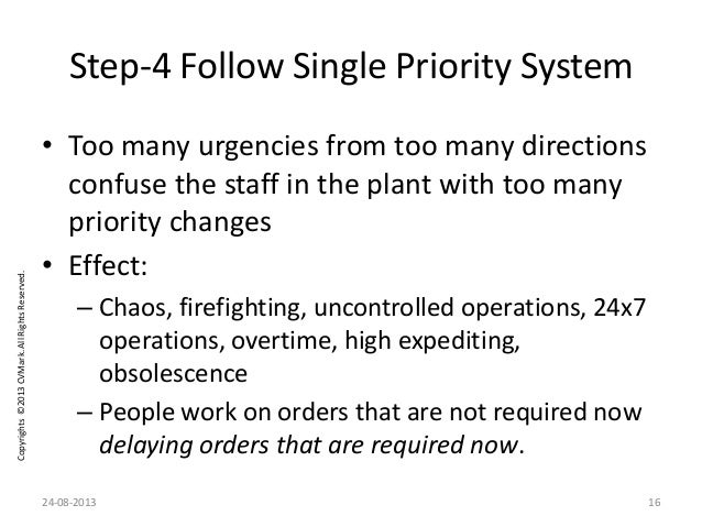Copyrights©2013CVMark.AllRightsReserved. Step-4 Follow Single Priority System • Too many urgencies from too many direction...