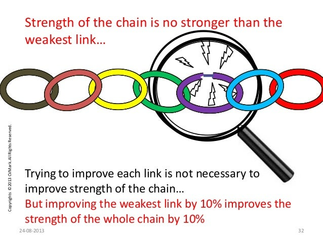 Copyrights©2013CVMark.AllRightsReserved. Strength of the chain is no stronger than the weakest link… Trying to improve eac...