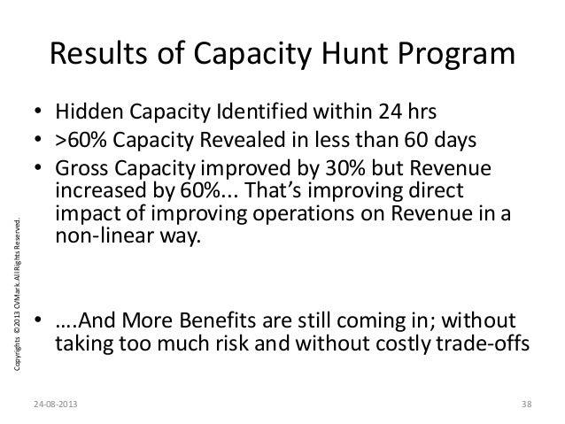 Copyrights©2013CVMark.AllRightsReserved. Results of Capacity Hunt Program • Hidden Capacity Identified within 24 hrs • >60...