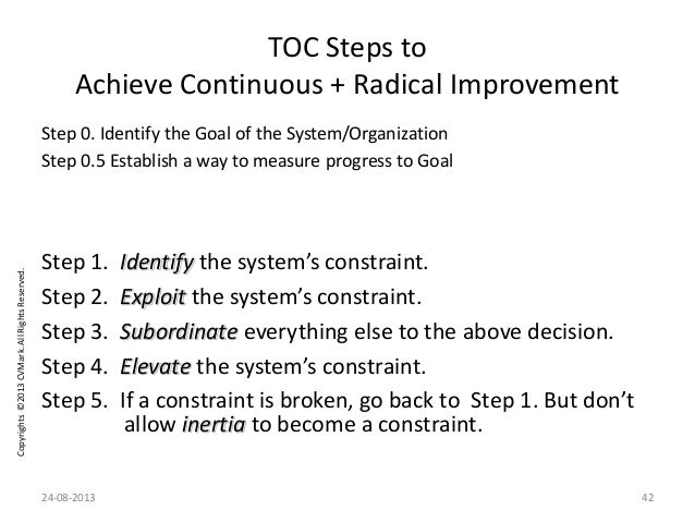 Copyrights©2013CVMark.AllRightsReserved. TOC Steps to Achieve Continuous + Radical Improvement Step 0. Identify the Goal o...