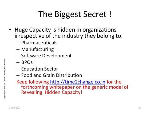 Copyrights©2013CVMark.AllRightsReserved. The Biggest Secret ! • Huge Capacity is hidden in organizations irrespective of t...
