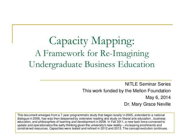 Capacity Mapping: A Framework for Re-Imagining Undergraduate Business Education NITLE Seminar Series This work funded by t...
