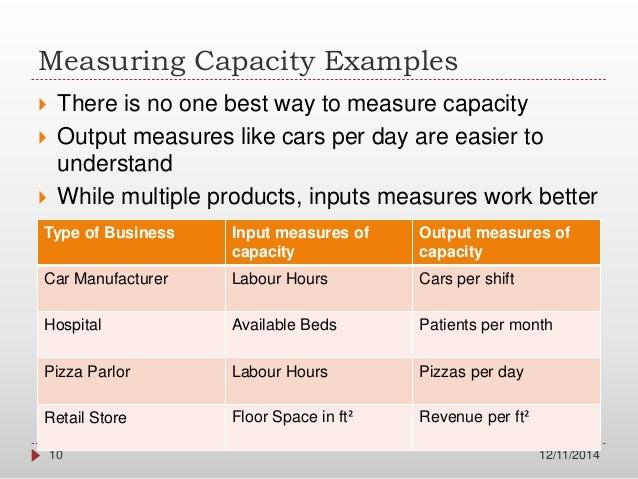 Capacity facilities planning shouldice hospital
