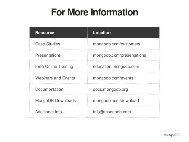 MongoDB Capacity Planning