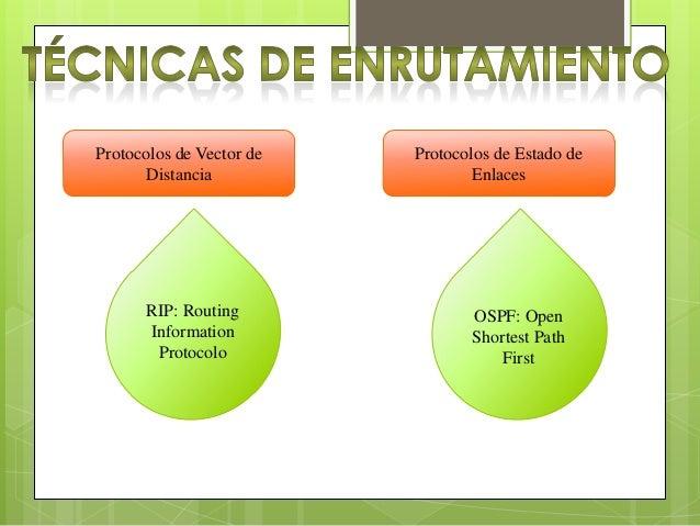 Los protocolos de enrutamiento proporcionan  mecanismos distintos paraelaborar y mantener las tablas    de enrutamiento de...