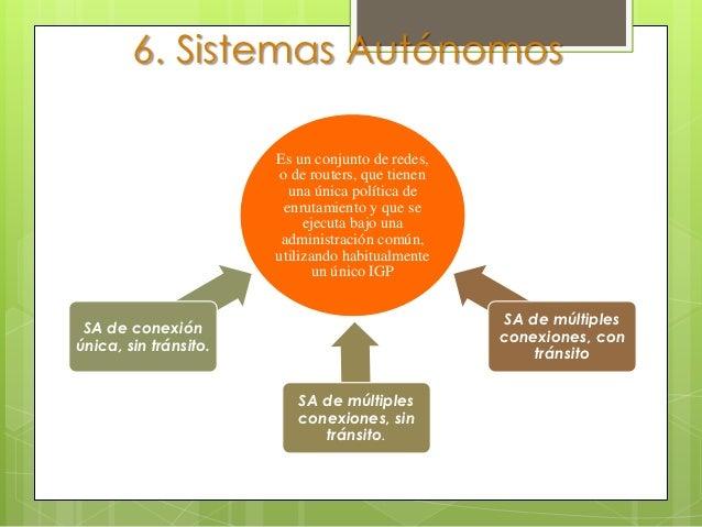 8. Protocolos Externos de Pasarela(Exterior        Gateway Protocols o EGP)                          Creados para:Controla...