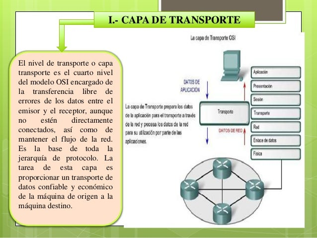 1.- Servicios         1.1.- Servicios proporcionados a las capas superioresLa meta final de la capa transporte es proporci...