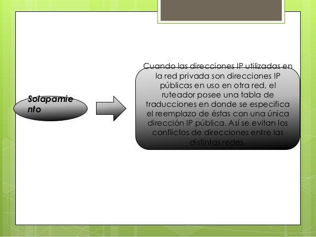 •   Cuando la transferencia de datagramas se establece a través de    una red WAN haciendo uso de un protocolo UDP que es ...