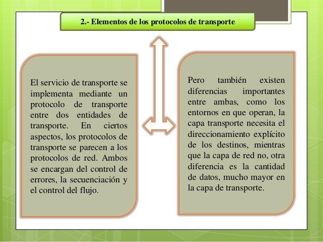 2.1.- DireccionamientoEl método que normalmente se emplea es definir direcciones de transporte en las que losprocesos pued...