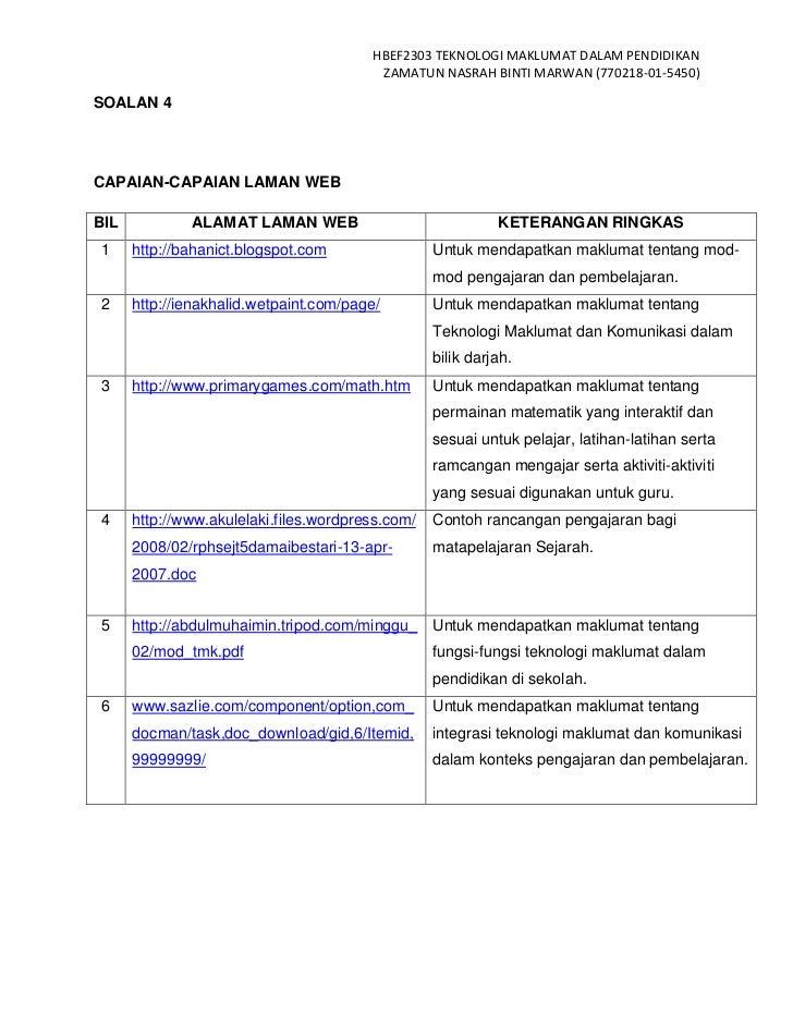 HBEF2303 TEKNOLOGI MAKLUMAT DALAM PENDIDIKAN                                         ZAMATUN NASRAH BINTI MARWAN (770218-0...