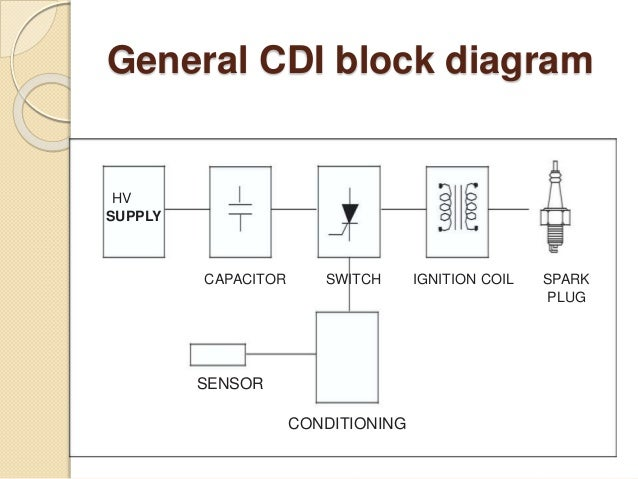 capasitor discharge ignition ppt