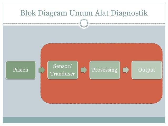 Capasity alat elektromedik blok diagram ccuart Gallery