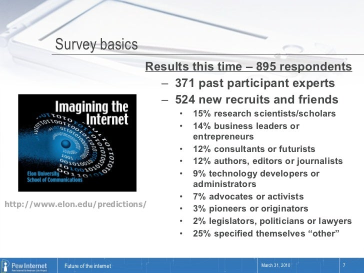 impact of internet on business in future The internet of things (iot) has the power to change our world and while we are starting to see its incredible impact, we are still very much at the beginning of the transformational journey here's a look into the current state of affairs in the race to standardize iot, along with what people .