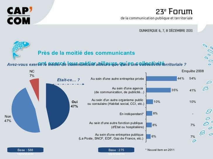 Près de la moitié des communicants ont exercé leur métier ailleurs qu'en collectivité  44% 35% 10% 8% 8% 6% Au sein d'une ...