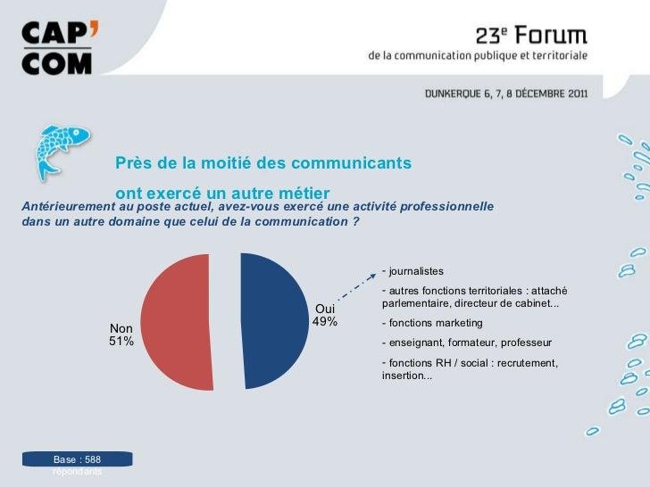 <ul><li>Près de la moitié des communicants ont exercé un autre métier </li></ul>Base : 588 répondants Antérieurement au po...