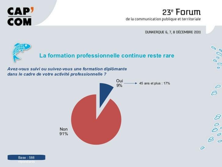 La formation professionnelle continue reste rare Base : 588 répondants Avez-vous suivi ou suivez-vous une formation diplôm...