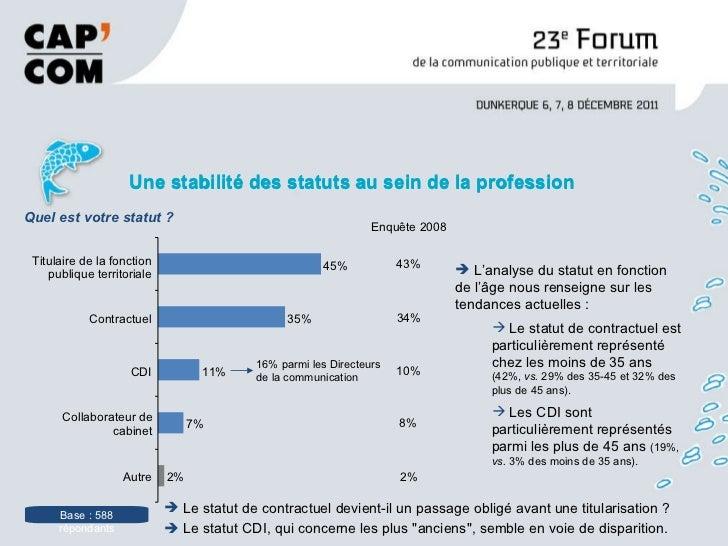<ul><li>Une stabilité des statuts au sein de la profession </li></ul>Base : 588 répondants Quel est votre statut ? Enquête...