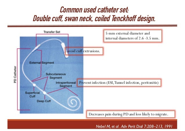 catheter 5th edition handbook of dialysis