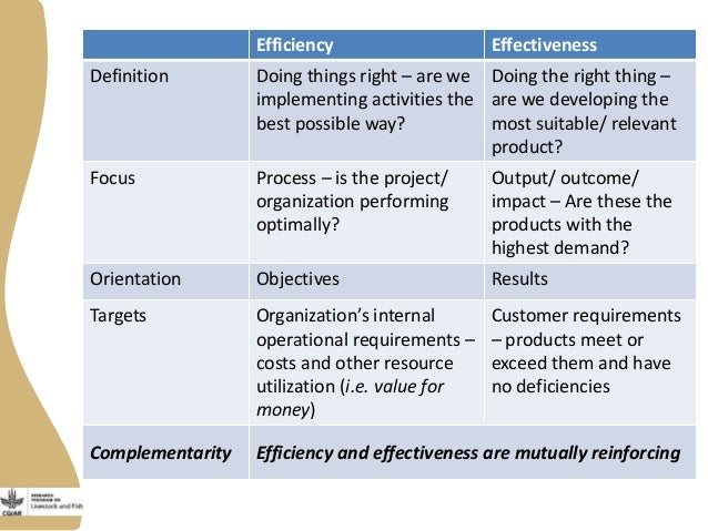Superior Efficiency Effectiveness Definition ...