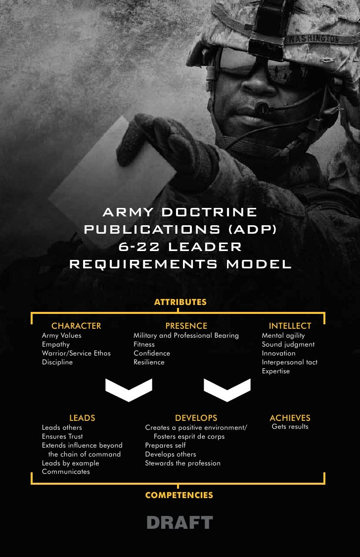 the army profession army doctrine publications