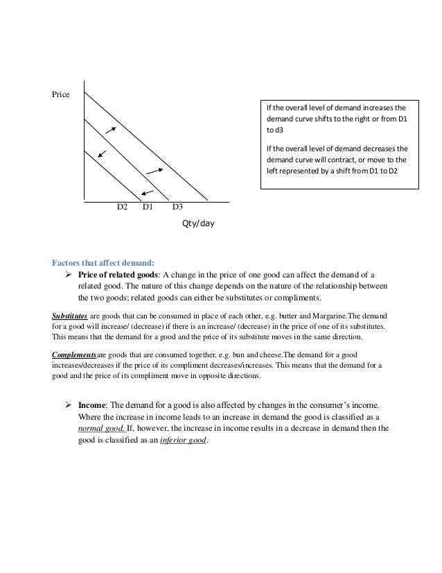 Cape economics1 notes