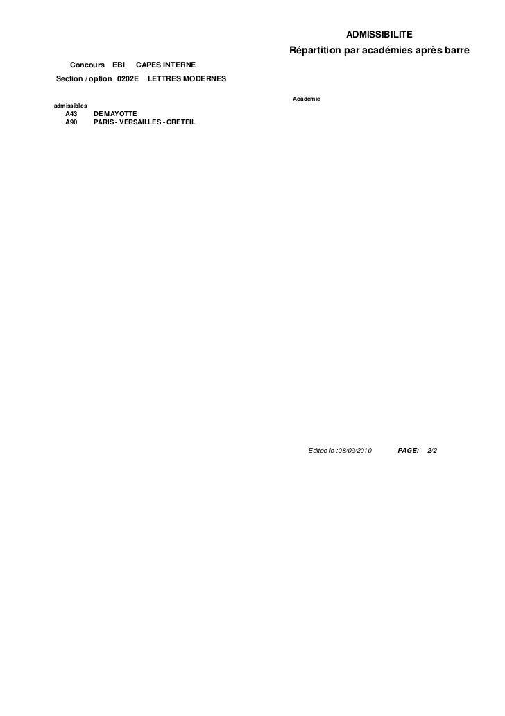 Bilan de ladmission Concours : EBI              CAPES INTERNESection / option :       0202E         LETTRES MODERNESNombre...