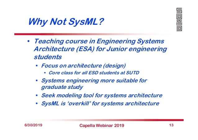 Why Not SysML? • Teaching course in Engineering Systems Architecture (ESA) for Junior engineering students • Focus on arch...