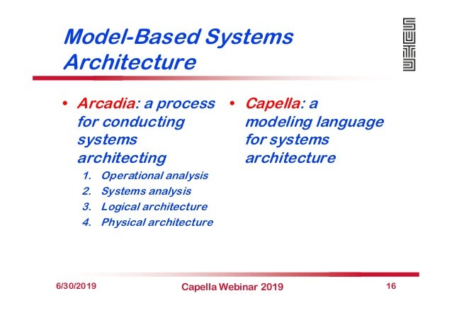Model-Based Systems Architecture • Arcadia: a process for conducting systems architecting 1. Operational analysis 2. Syste...