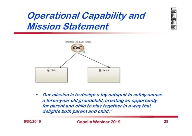 Operational Capability and Mission Statement • Our mission is to design a toy catapult to safely amuse a three-year old gr...