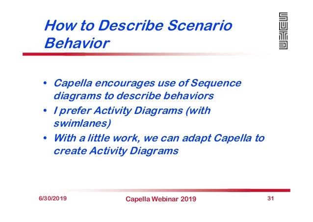 How to Describe Scenario Behavior • Capella encourages use of Sequence diagrams to describe behaviors • I prefer Activity ...
