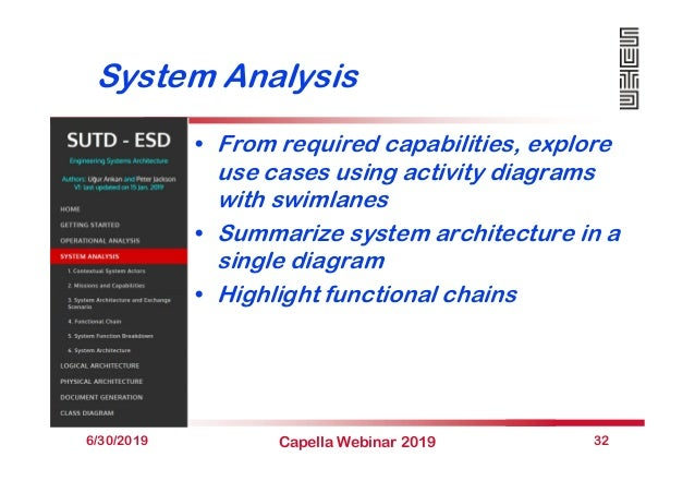 System Analysis • From required capabilities, explore use cases using activity diagrams with swimlanes • Summarize system ...