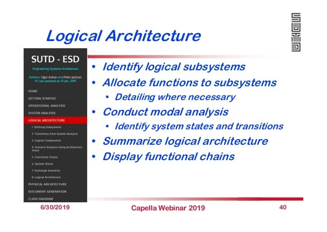 Logical Architecture • Identify logical subsystems • Allocate functions to subsystems • Detailing where necessary • Conduc...