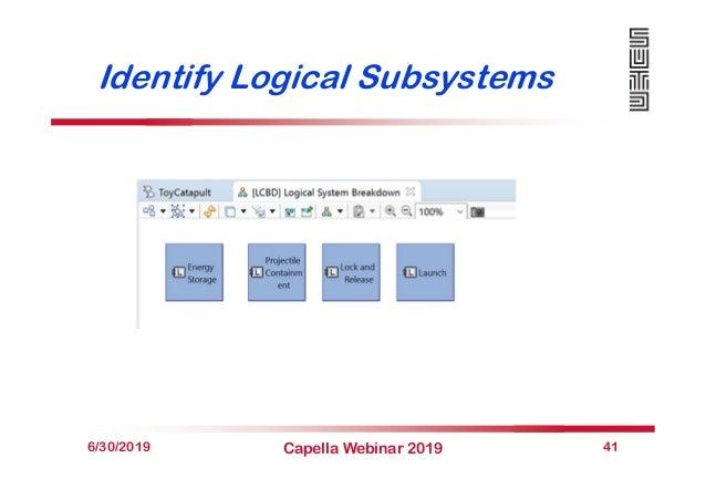 Identify Logical Subsystems 6/30/2019 Capella Webinar 2019 41