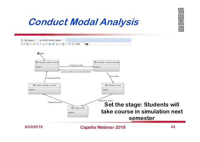 Conduct Modal Analysis 6/30/2019 Capella Webinar 2019 43 Set the stage: Students will take course in simulation next semes...