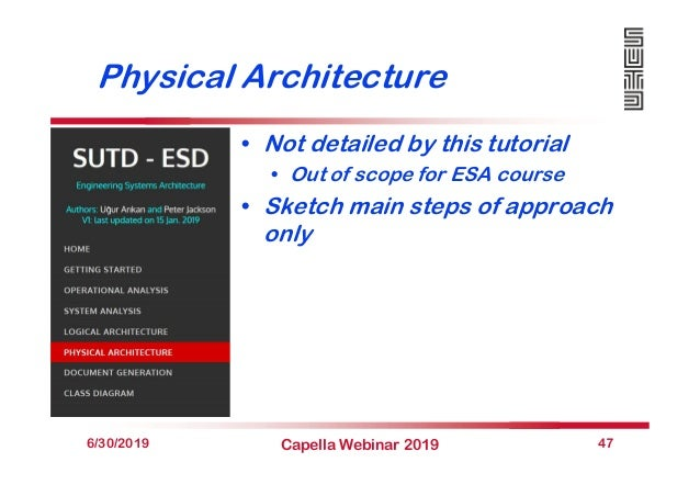 Physical Architecture • Not detailed by this tutorial • Out of scope for ESA course • Sketch main steps of approach only 6...