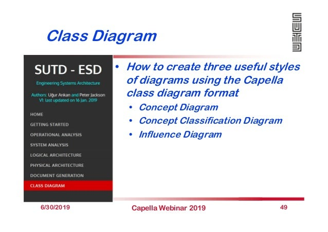 Class Diagram • How to create three useful styles of diagrams using the Capella class diagram format • Concept Diagram • C...