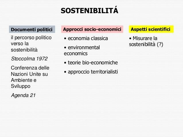 SOSTENIBILITÁDocumenti politici Approcci socio-economici Aspetti scientifici• economia classica• environmentaleconomics• t...