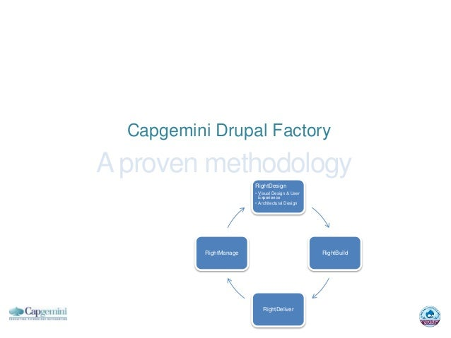 Capgemini Drupal FactoryA proven methodology                         RightDesign                         • Visual Design &...
