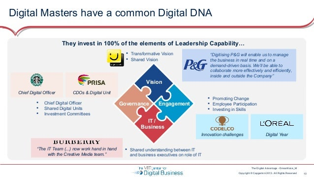 Digital Masters have a common Digital DNA They invest in 100% of the elements of Leadership Capability…  Transformative V...