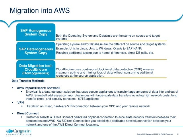 Transform Into A Cloud First Business With Sap On Aws And
