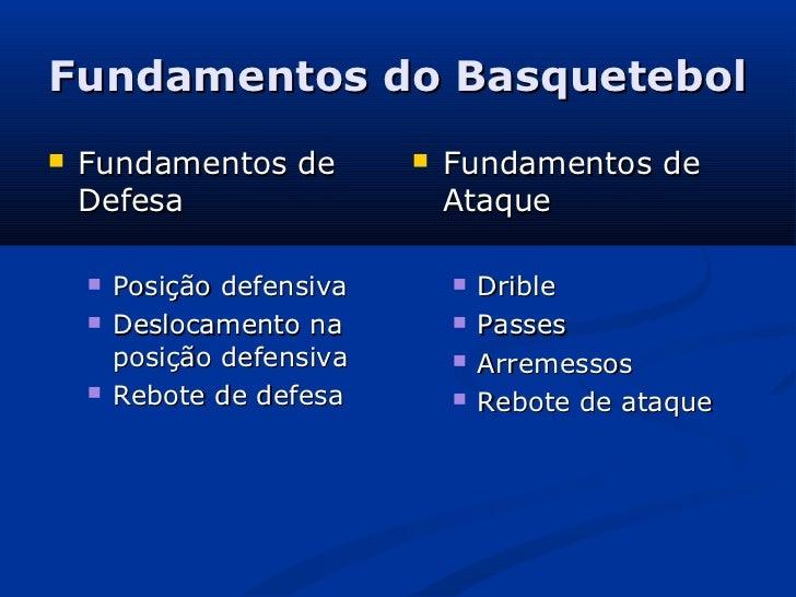 Fundamentos do Basquetebol   Fundamentos de             Fundamentos de    Defesa                      Ataque       Posi...