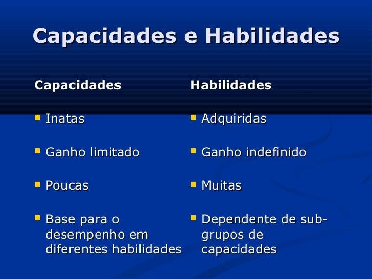 Capacidades e HabilidadesCapacidades                  Habilidades   Inatas                      Adquiridas   Ganho limi...