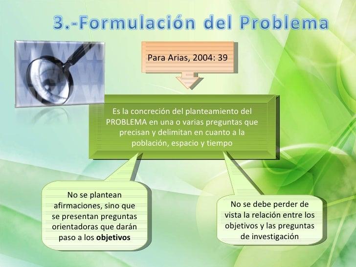 Para Arias, 2004: 39 Es la concreción del planteamiento del PROBLEMA en una o varias preguntas que precisan y delimitan en...