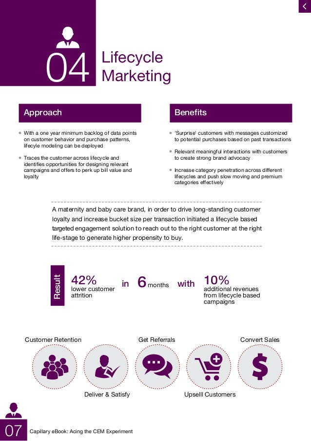 marketing strategies of four leading brands General management - it's been called selling the invisible—delivering intangible services as a core product offering but invisibility, or intangibility, is just.