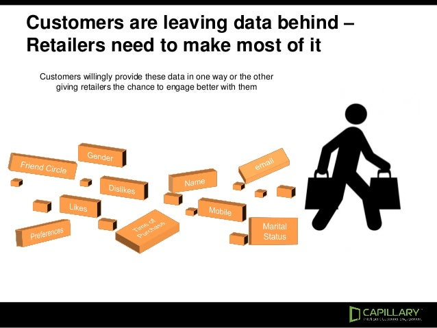 Customers willingly provide these data in one way or the other giving retailers the chance to engage better with them Cust...
