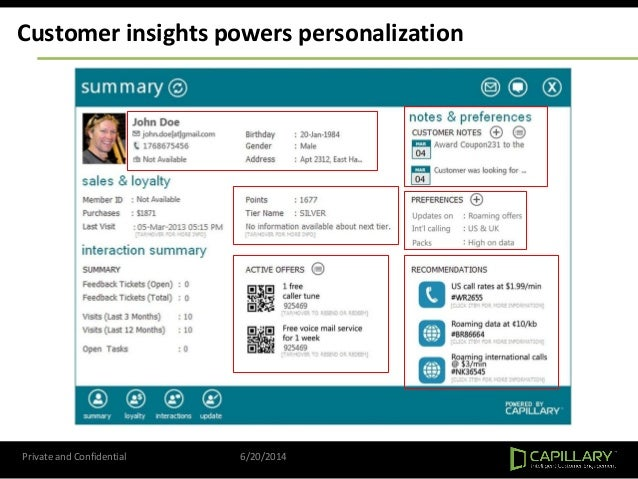 Private and Confidential 6/20/2014 Customer insights powers personalization