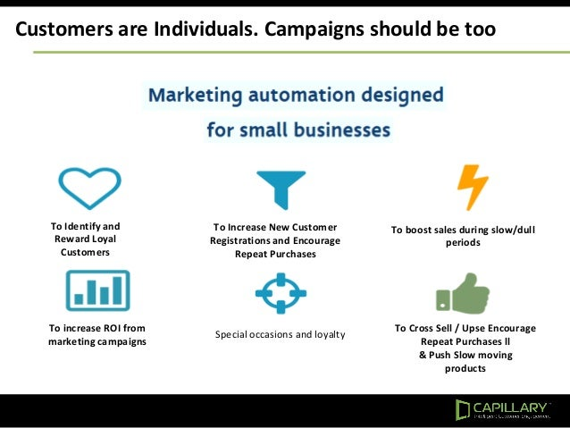 Customers are Individuals. Campaigns should be too To boost sales during slow/dull periods To Increase New Customer Regist...
