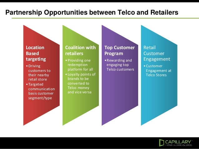 Location Based targeting •Driving customers to their nearby retail store •Targeted communication basis customer segment/ty...