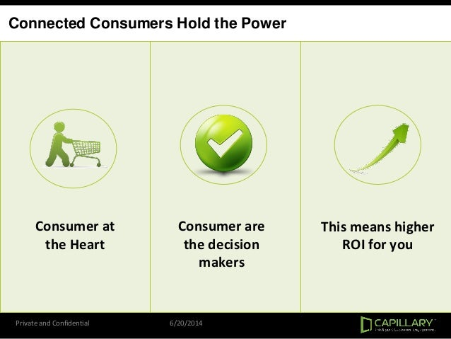 Private and Confidential 6/20/2014 Connected Consumers Hold the Power Consumer at the Heart Consumer are the decision make...